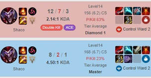 A Typical ChaseShaco AD Shaco Build for Season 11